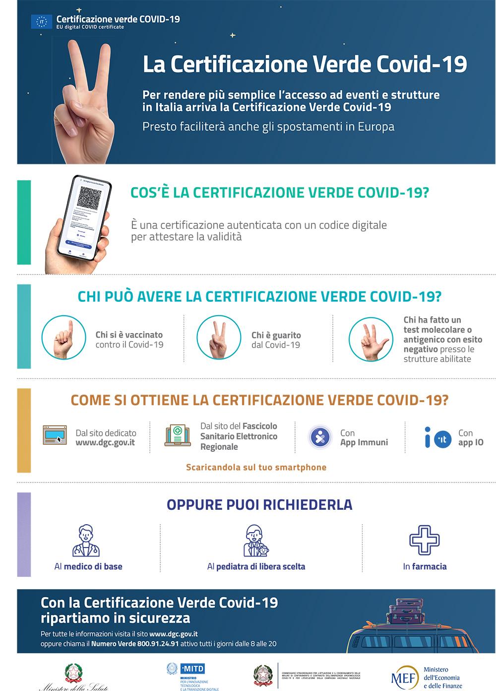 Covid-19 - Locandina Certificazione verde